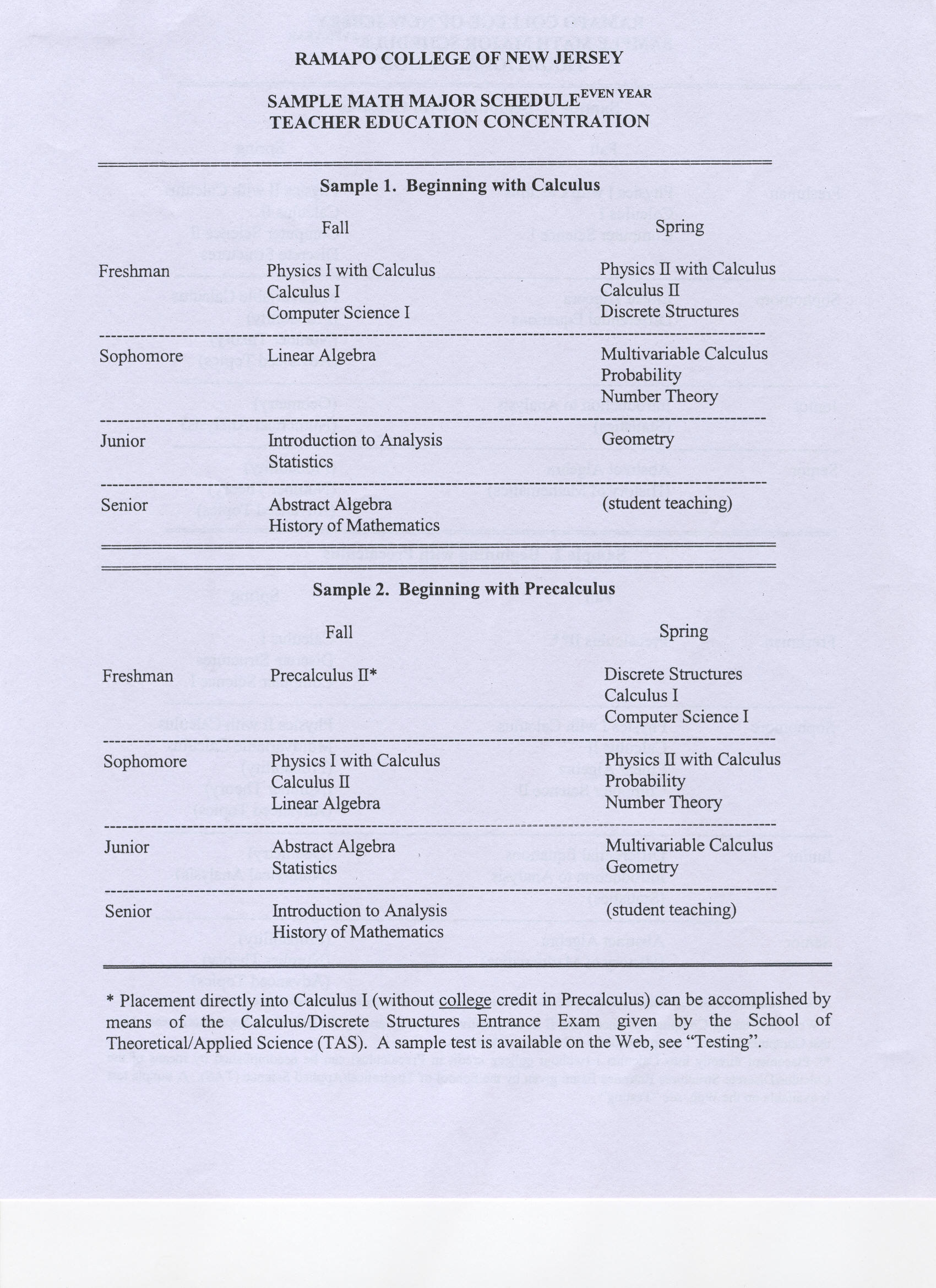 additional mathematics coursework Already achieved a, a or b in igcse maths the additional maths is only offered at extended level cambridge igcse maths with coursework does have a coursework option but this is not carried out under exam conditions cambridge igcse international mathematics 0607 mapping report.