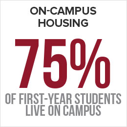 75% of first-year students live on campus.