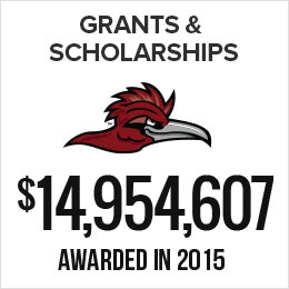 $14,954,607 in Grants & Scholarships were awarded to students in 2015
